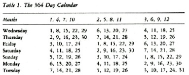 364 day calendar.jpg