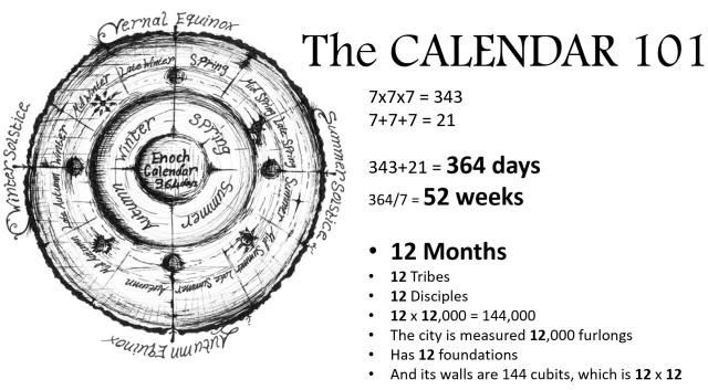 Calendar 101