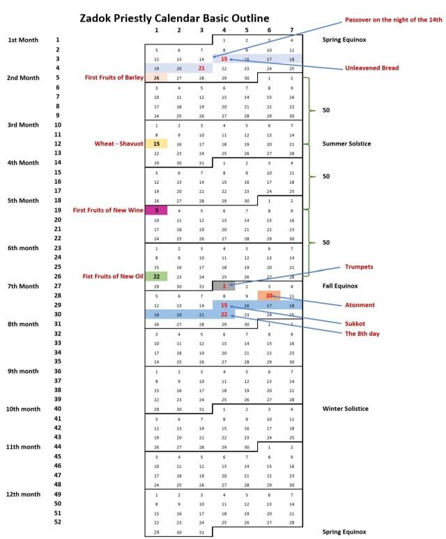 Zadok Basic Calendar